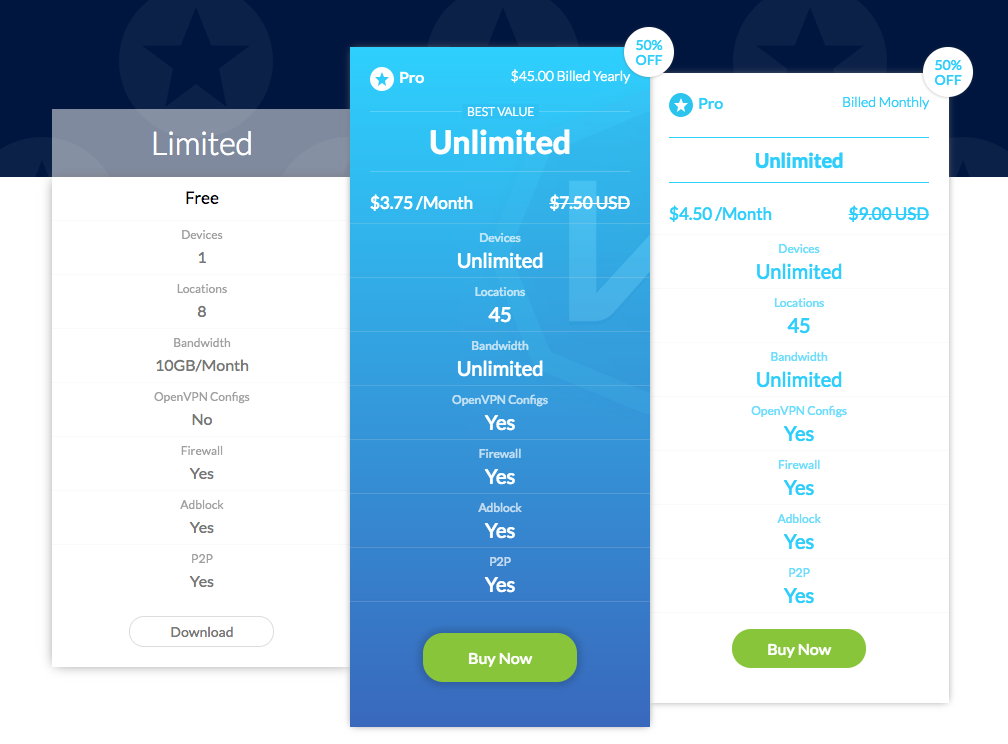windscribe-review-pricing-plans