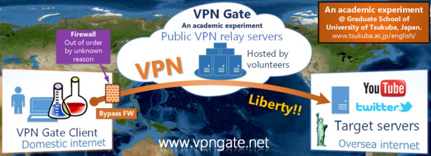free VPNGate service